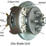 Construction and Working of Disk Brakes in an Automobile   Disk Brakes a Type of Mechanical Braking System