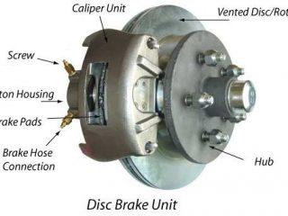 d53d9 01 components of a disk brake mechanical brake construction and working Brake system Brake system disc brakes