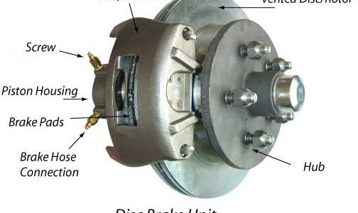 d53d9 01 components of a disk brake mechanical brake construction and working Advantage of Disc Brake system Automobile Engineering disc brakes
