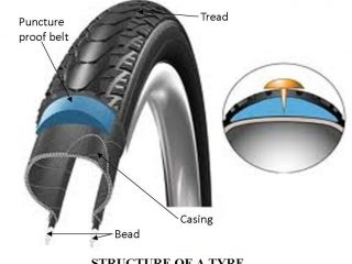 e1140 01 structure of a tyre parts of a tyre Bead of a Tyre Automobile Engineering Parts of tyre