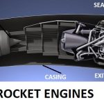 Rocket Engines | Solid Propellant Rockets | Liquid Propellant Rockets