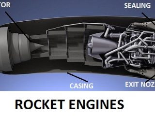 e8425 01 rocket engine type of jet propulsion Jet propulsion Jet propulsion Rocket engines