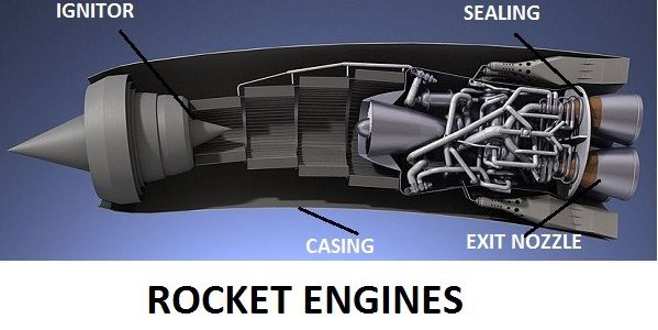 e8425 01 rocket engine type of jet propulsion application of rocket engines. Jet propulsion Rocket engines