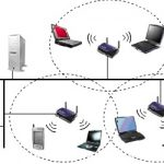What is WLAN