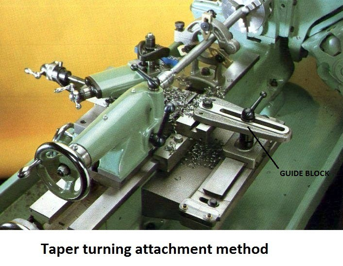 Taper turning attachment method - Taper turning method in lathe machine