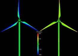 Wind turbine analysis, Durability analysis of wings