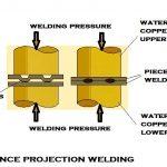 Welding Mechanical Engineering | Resistance Projection Welding | Projection Welding Over Spot Welding