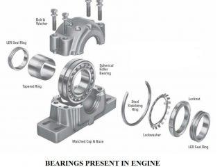 fa945 01 bearings present in engine types of bearings Bearing Bearing automobile bearings