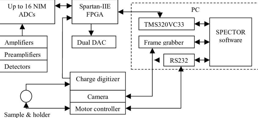 01-Schematics-of-the-data-acquisition-system-software