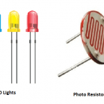 Opto Electronics | Fiber Optics Technology | Opto electronic Sensors | Optoelectronics Introduction: What No One Is Talking About