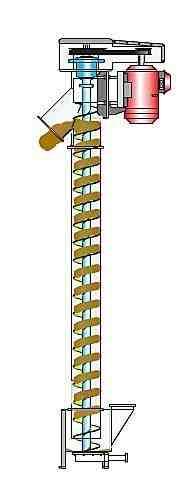 01-schemetic-layout-of-vertical-screw-conveyor