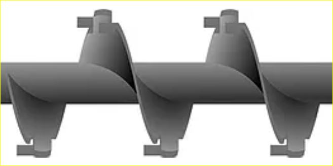 screw-conveyor-notched-and-folded-flights