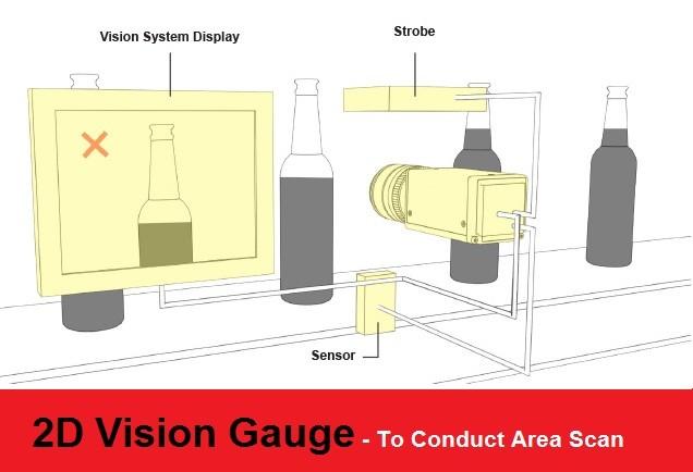 01-2D-machine-vision-gauge-area-scan