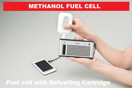 Methanol-fuel-cell-with-refuelling-cartridge