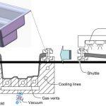 Thermoforming Materials | Vacuum Forming Materials | Pressure Forming Materials