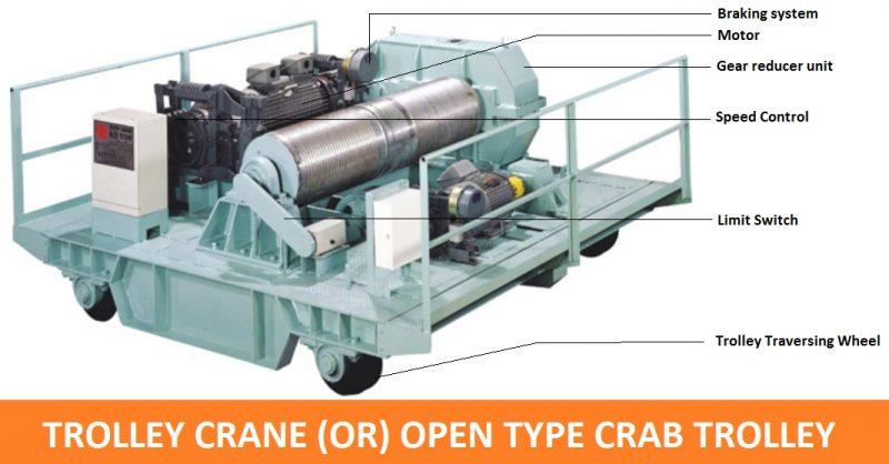 Trolley crane - Crab trolley-Open type crab Trolley crane-EOT crane