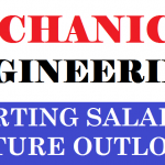 Mechanical Engineering Starting Salary | Mechanical Engineering Wages | Mechanical Engineering Future