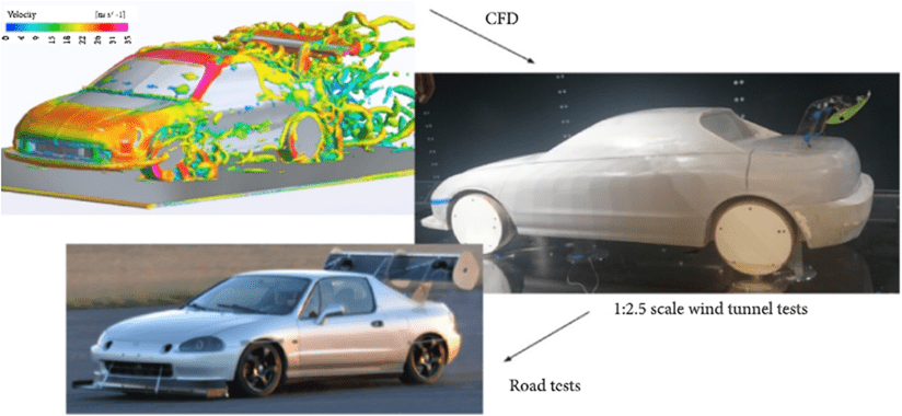 01-aerodynamic testing software, drag force measurement, lift and drag forces