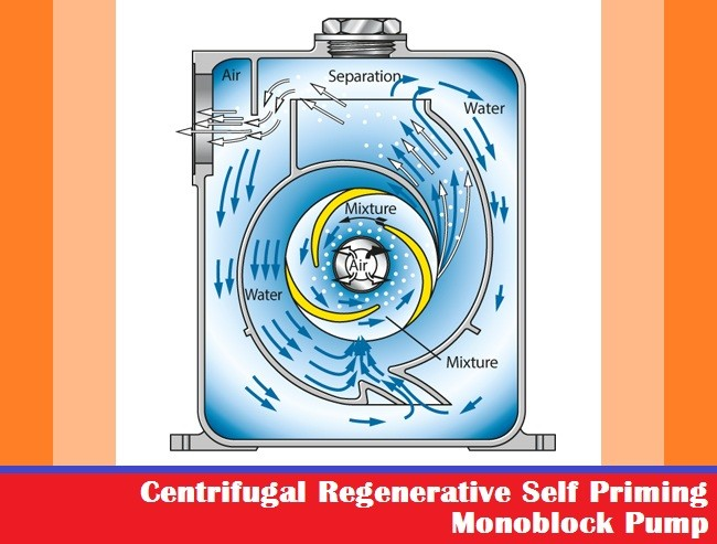 01-centrifugal regenrative self priming pump-self priming monoblock pump