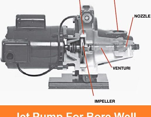 01 jet pump for bore water jet pump high pressure hydrojet pump hydrojet pump Hydraulics and pneumatics Jet Pumps