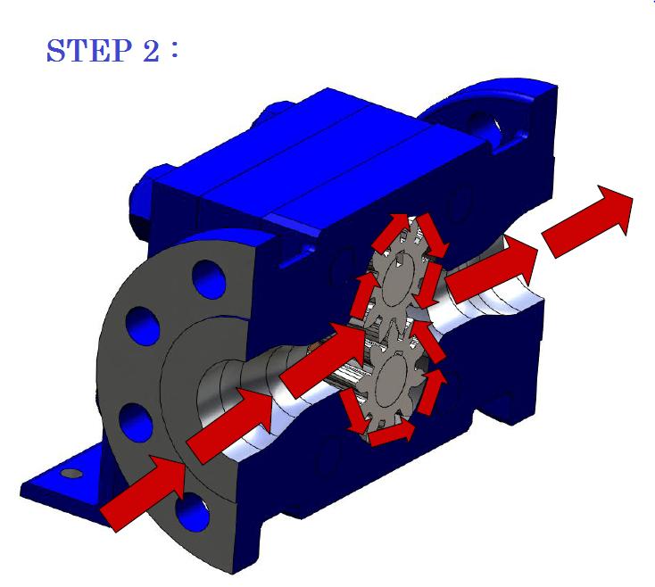 01-rotary gear pump with motor-rotary gear oil pump-rotary gear pump