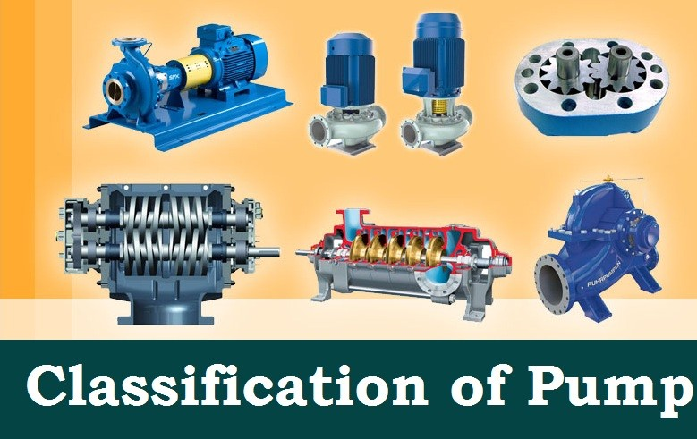 01 types of pump classification of pump helical gear pump axial flow pump chemical centrifugal pump Hydraulics and pneumatics Pumps