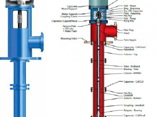01 vertical turbine pumps deep well water pump water turbine pump deep well jet pump Hydraulics and pneumatics Turbine pumps